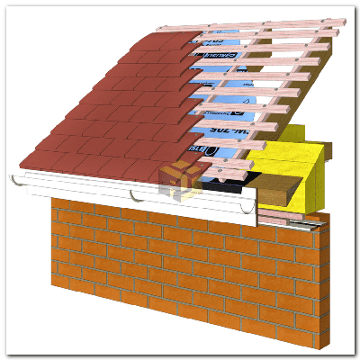 Construction Software with Roof Calculator – Price A Job